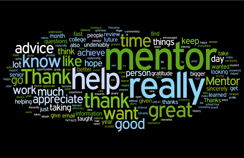 mentoring is one of the greatest gifts a professional can give to ...